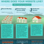 Where does your website live?
